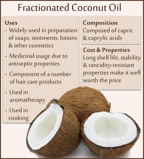 Plantations International Coconuts
